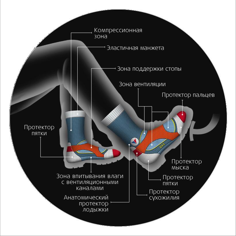 Носки 3D-Socks 01W лето AutoJack — фото 2